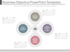 Business Objective Powerpoint Templates