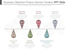 Business Objective Product Service Timeline Ppt Slide