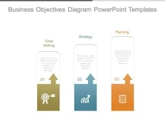 Business Objectives Diagram Powerpoint Templates