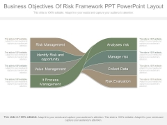 Business Objectives Of Risk Framework Ppt Powerpoint Layout