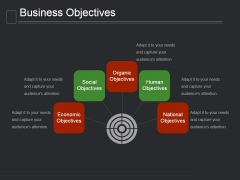 Business Objectives Ppt PowerPoint Presentation Model