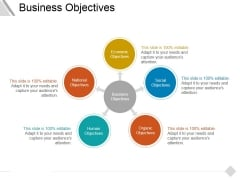 Business Objectives Ppt PowerPoint Presentation Pictures Maker