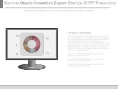 Business Objects Competitors Diagram Example Of Ppt Presentation