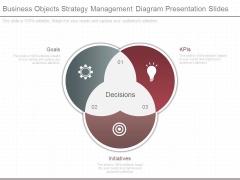 Business Objects Strategy Management Diagram Presentation Slides