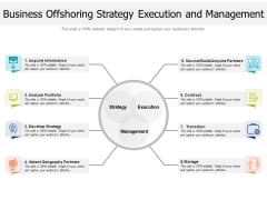 Business Offshoring Strategy Execution And Management Ppt PowerPoint Presentation File Format Ideas PDF