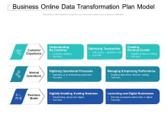 Business Online Data Transformation Plan Model Ppt PowerPoint Presentation Gallery Images PDF