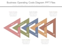 Business Operating Costs Diagram Ppt Files