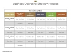 Business Operating Strategy Process Powerpoint Templates