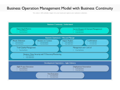 Business Operation Management Model With Business Continuity Ppt PowerPoint Presentation File Display PDF