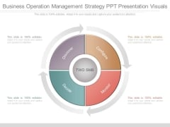 Business Operation Management Strategy Ppt Presentation Visuals