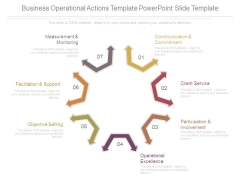 Business Operational Actions Template Powerpoint Slide Template