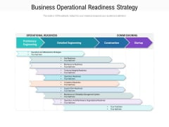 Business Operational Readiness Strategy Ppt PowerPoint Presentation Portfolio Graphics Download PDF