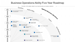 Business Operations Ability Five Year Roadmap Clipart