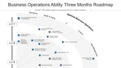 Business Operations Ability Three Months Roadmap Slides