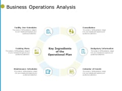 Business Operations Analysis Ppt PowerPoint Presentation Icon Mockup