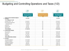 Business Operations Assessment Budgeting And Controlling Operations And Taxes Sample PDF