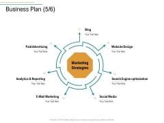 Business Operations Assessment Business Plan Advertising Ppt Ideas Graphics PDF