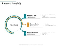 Business Operations Assessment Business Plan Marketing And Sales Ppt Show Background Images PDF