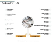 Business Operations Assessment Business Plan Ppt Infographic Template Microsoft PDF