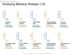 Business Operations Assessment Developing Marketing Strategies Ppt Icon Background Designs PDF