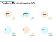 Business Operations Assessment Developing Marketing Strategies Trade Ppt Visual Aids Diagrams PDF