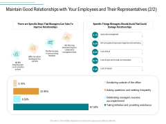 Business Operations Assessment Maintain Good Relationships With Your Employees And Their Representatives Improve Icons PDF