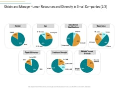 Business Operations Assessment Obtain And Manage Human Resources And Diversity In Small Companies Employee Graphics PDF