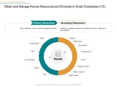 Business Operations Assessment Obtain And Manage Human Resources And Diversity In Small Companies Pictures PDF