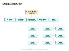Business Operations Assessment Organization Chart Ppt Model Graphics Design PDF