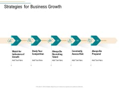 Business Operations Assessment Strategies For Business Growth Ppt Visual Aids Summary PDF