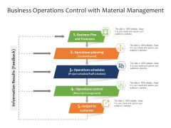 Business Operations Control With Material Management Ppt PowerPoint Presentation Gallery Brochure PDF