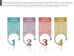 Business Operations Improvement Example Powerpoint Slide Deck Samples