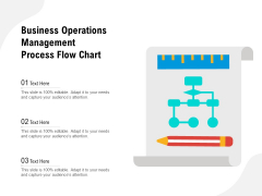 Business Operations Management Process Flow Chart Ppt PowerPoint Presentation File Pictures PDF