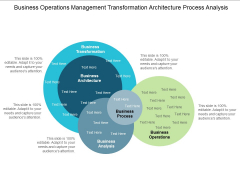 Business Operations Management Transformation Architecture Process Analysis Ppt Powerpoint Presentation Infographic Template Show