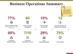 Business Operations Summary Ppt PowerPoint Presentation Model Graphics Template
