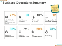 Business Operations Summary Ppt Powerpoint Presentation Pictures Grid