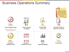 Business Operations Summary Ppt PowerPoint Presentation Summary Design Inspiration
