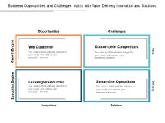 Business Opportunities And Challenges Matrix With Value Delivery Innovation And Solutions Ppt PowerPoint Presentation Outline Summary