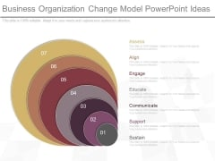 Business Organization Change Model Powerpoint Ideas