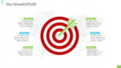 Business Overview PPT Slides Our Growth Profit Ppt Inspiration Icon PDF