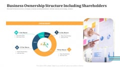 Business Ownership Structure Including Shareholders Template PDF