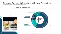 Business Ownership Structure With Their Percentage Ppt Slides Elements PDF