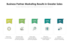 Business Partner Marketing Results In Greater Sales Ppt PowerPoint Presentation File Introduction PDF