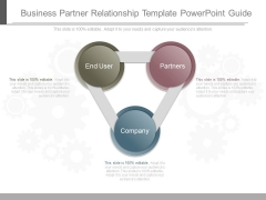 Business Partner Relationship Template Powerpoint Guide