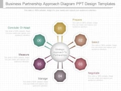 Business Partnership Approach Diagram Ppt Design Templates