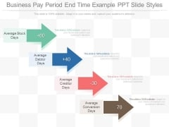 Business Pay Period End Time Example Ppt Slide Styles