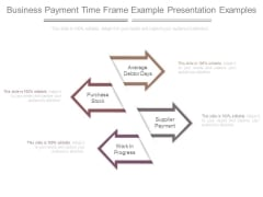 Business Payment Time Frame Example Presentation Examples
