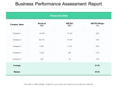 Business Performance Assessment Report Ppt PowerPoint Presentation Gallery Deck