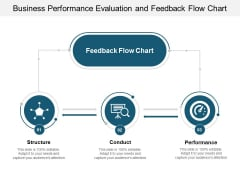 Business Performance Evaluation And Feedback Flow Chart Ppt Powerpoint Presentation Model Example Topics