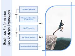 Business Performance Gap Analysis Framework Ppt Powerpoint Presentation Icon Deck Pdf